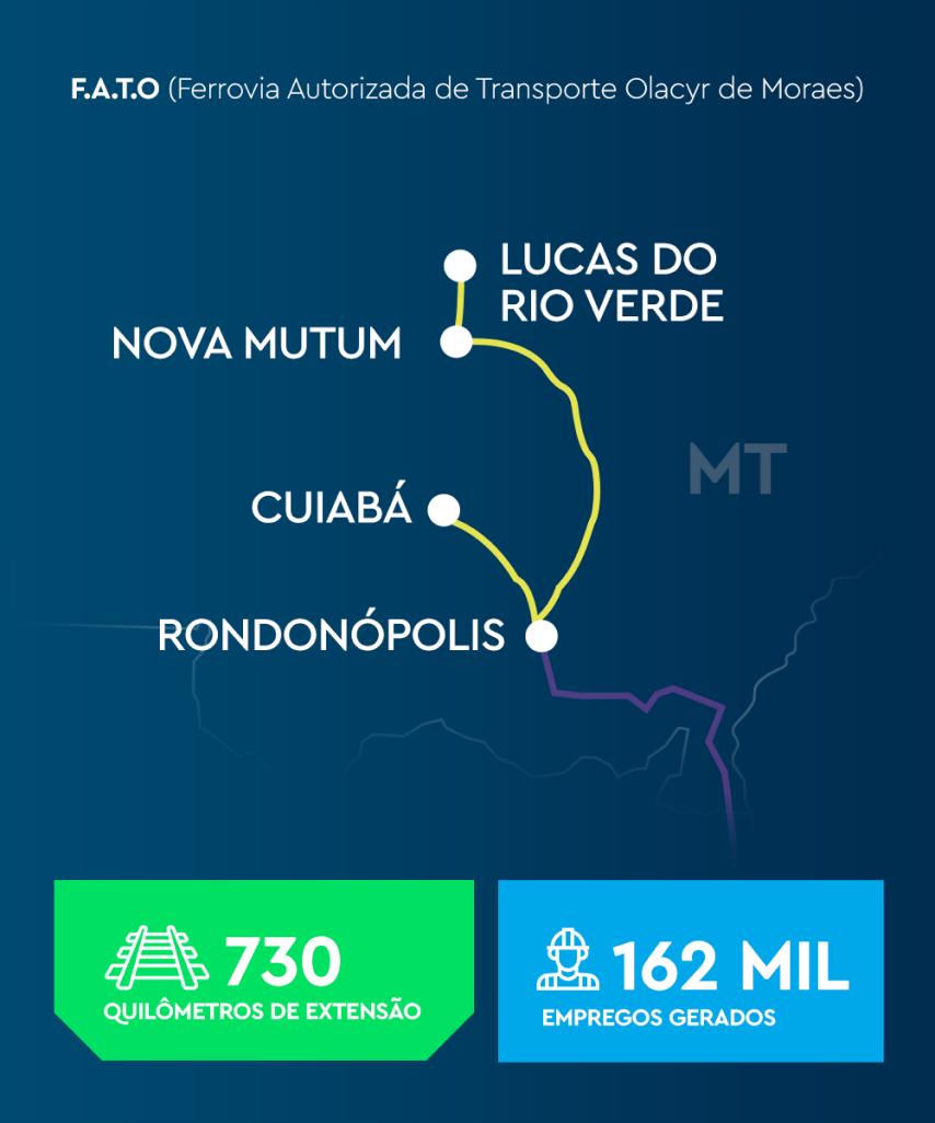 Ferroviário x Rodoviário   Rumo logística
